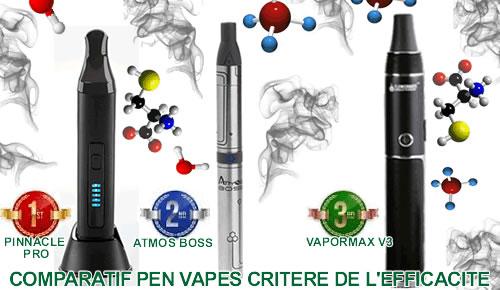 Comparaison des pen vapes selon leur efficacité