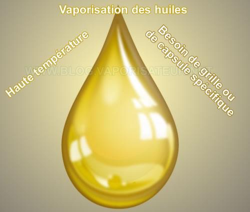 Les bonnes pratiques de la vaporisation des huiles