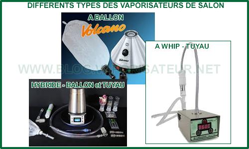 Les principaux types de vaporizers fixes