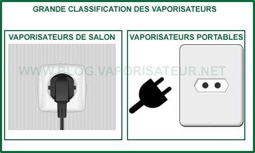 Vaporisateurs de salon et vaporisateurs portables